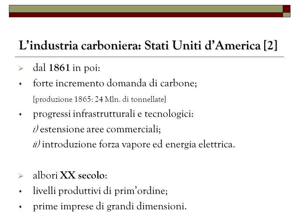 L'industria carboniera: Stati Uniti d'America [2]